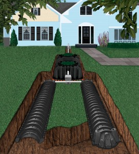 Septic System Repair Septic System Installation Septic